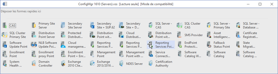 Sccm 1610  System Center Configuration Manager Visio